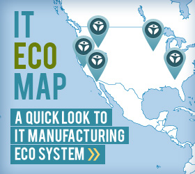 it eco map