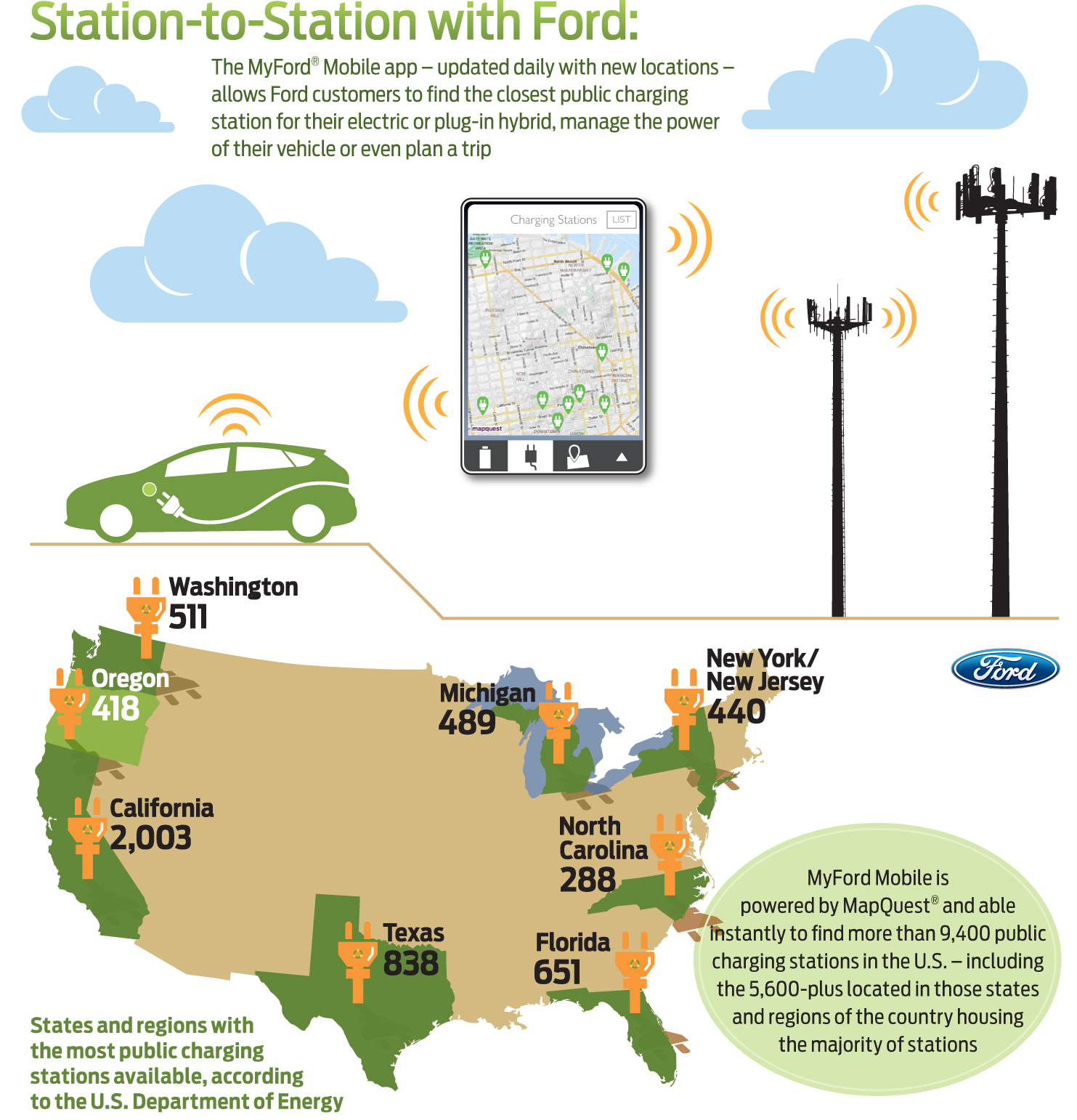 Ford Soups Up Myford Mobile App And Li Ion Batteries To Exploit Ev Charging Infrastructure To The Maximum It Eco Map News Navigator