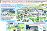 Fujitsu, Tohoku Electric Power launch smart community project