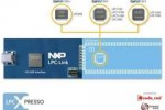 NXP Semiconductors acquires Code Red Technologies