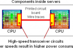 Fujitsu develops clock distribution circuit for high-speed, low-power data transmission between CPUs