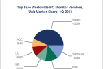 IDC lowers growth forecasts for PC monitors