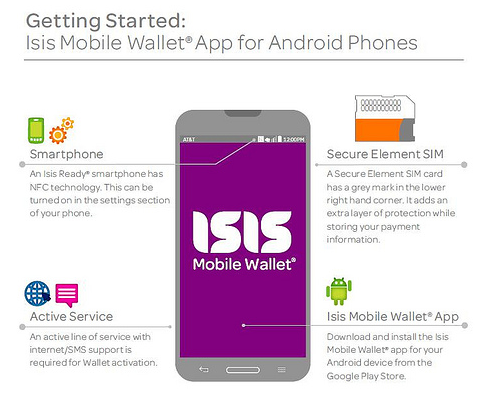 AT&T smartphones, stores ready for Isis national launch | IT