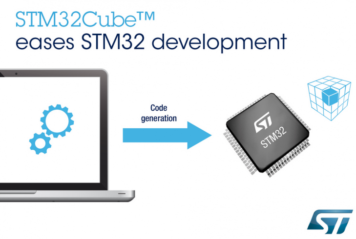 New software from ST makes designing with STM32 MCU | IT Eco Map