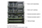 Fujitsu enhances lineup of vertically integrated database systems