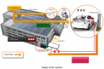 Kyocera's solar-powered recharging station for EVs installed at Shintec Hozumi for disaster prevention