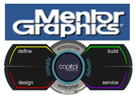 Mentor Graphics Capital software | IT Eco Map & News Navigator