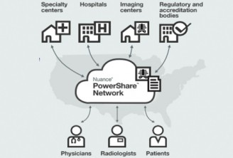 Nuance PowerShare Network unveiled for cloud-based medical imaging and report exchange