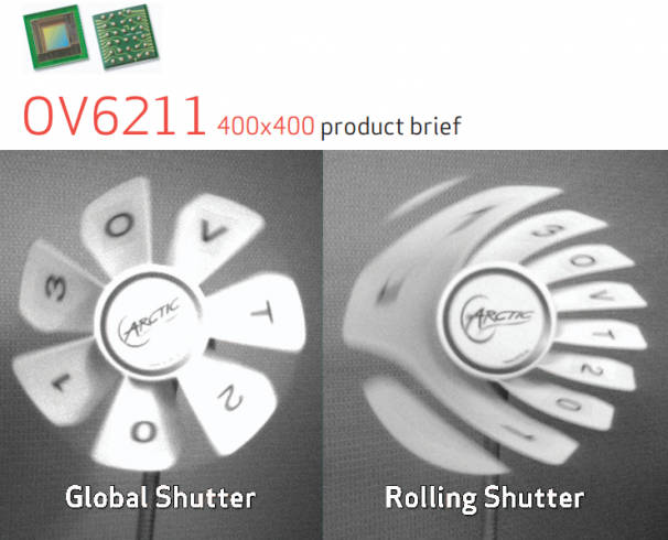OmniVision unveils ultra-compact global shutter sensor | IT Eco Map