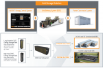 NEC sets afoot in grid energy storage and commercial systems business with the acquisition of A123 Systems