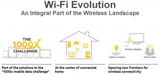 Qualcomm, Deutsche Telekom put LTE Licensed-Assisted Access, or LAA to the test