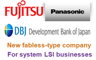 Fujitsu, Panasonic join hands to create new fabless chip design company