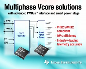 TI unveils multiphase Vcore power management solution
