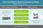 VMware introduces the VMware vCloud Air Network