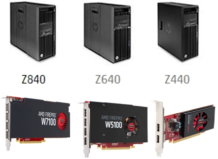 AMD professional graphics, W series & M series | IT Eco Map & News
