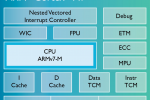 ARM supercharges MCU market with high performance Cortex-M7 processor