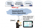 Fujitsu launches MobileSUITE Voice Operation, software enabling text input and control by voice