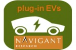 Plug-In electric vehicles to make up 2.4% of global light-duty vehicle sales by 2023