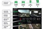 Interior cameras and eye-tracking to go mainstream in driver monitoring technology